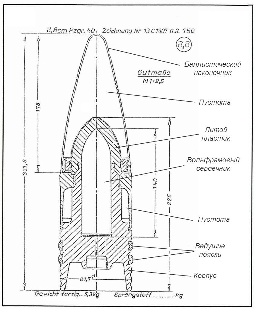 10 Pzgr 40