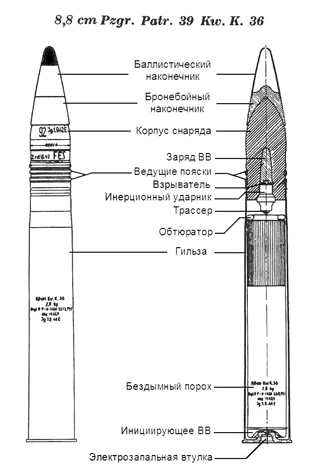 9 Pzgr 39 KwK 36