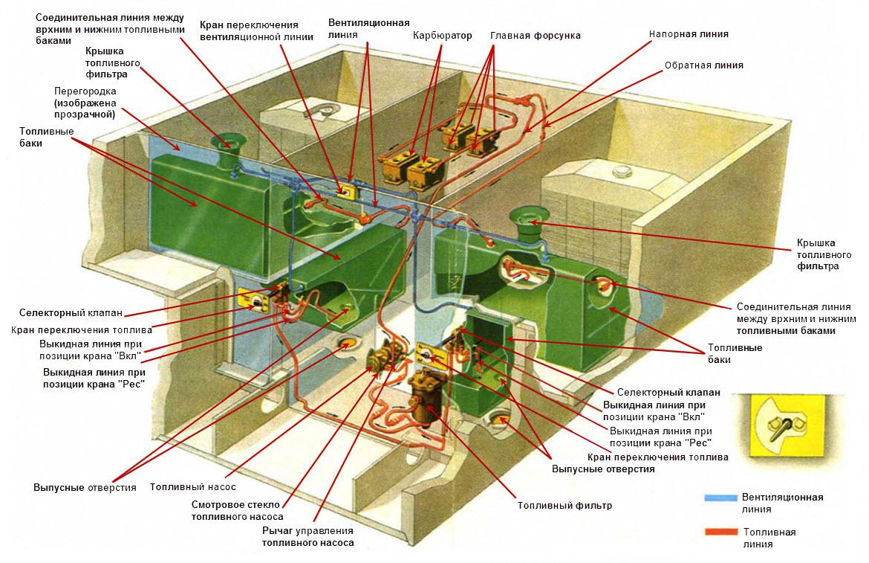 8 Система топливоподачи